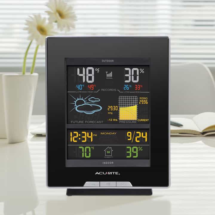 acurite digital weather station wicked gadgetry