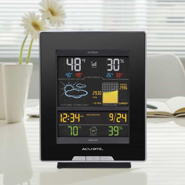 Digital-Weather-Station