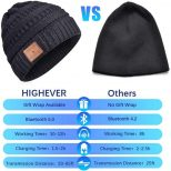 Superior to Other Beanies